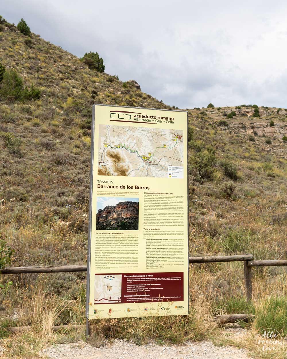 Fotografía del cartel informativo en el Acueducto Romano de Albarracín
